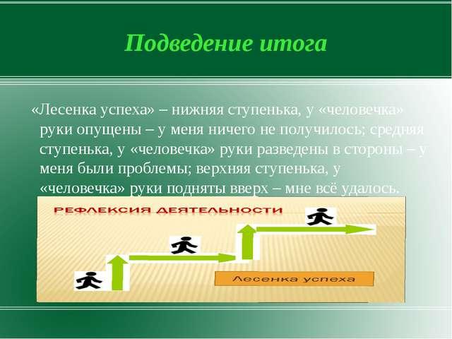 Подведение итога «Лесенка успеха» – нижняя ступенька, у «человечка» руки опущ...