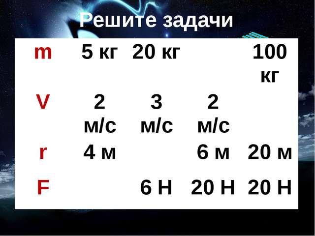 Решите задачи m 5кг 20 кг 100 кг V 2 м/с 3 м/с 2 м/с r 4 м 6 м 20 м F 6 Н 20...