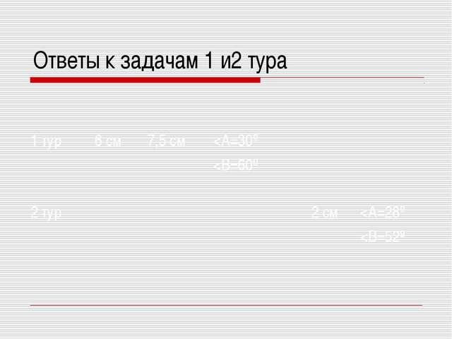 Ответы к задачам 1 и2 тура 1 тур6 см7,5 см