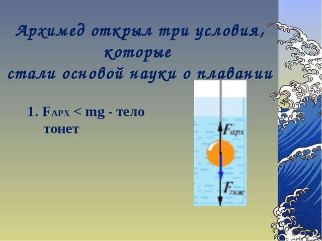 Архимед открыл три условия, которые стали основой науки о плавании 1. FАРХ <...