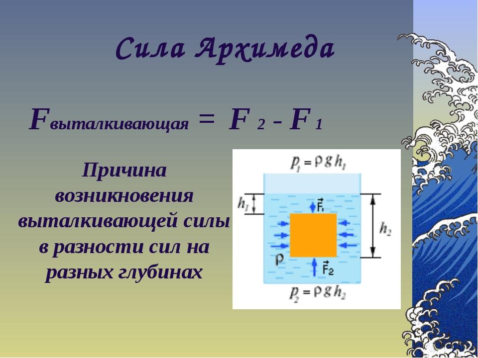 Сила Архимеда Fвыталкивающая = F 2 - F 1 Причина возникновения выталкивающей...