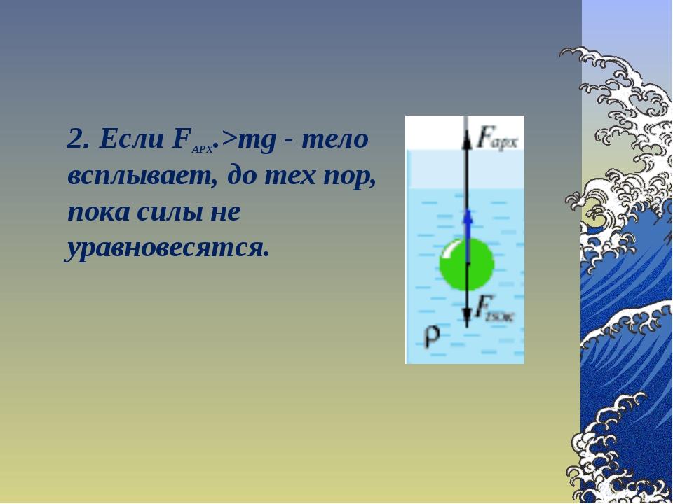 2. Если FАРХ.>mg - тело всплывает, до тех пор, пока силы не уравновесятся.