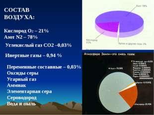 СОСТАВ ВОЗДУХА: Кислород О2 – 21% Азот N2 – 78% Углекислый газ СО2 –0,03% Ин