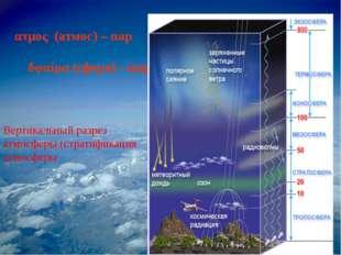 ατμος (атмос) – пар δφαίρα (сфера) - шар Вертикальный разрез атмосферы (страт