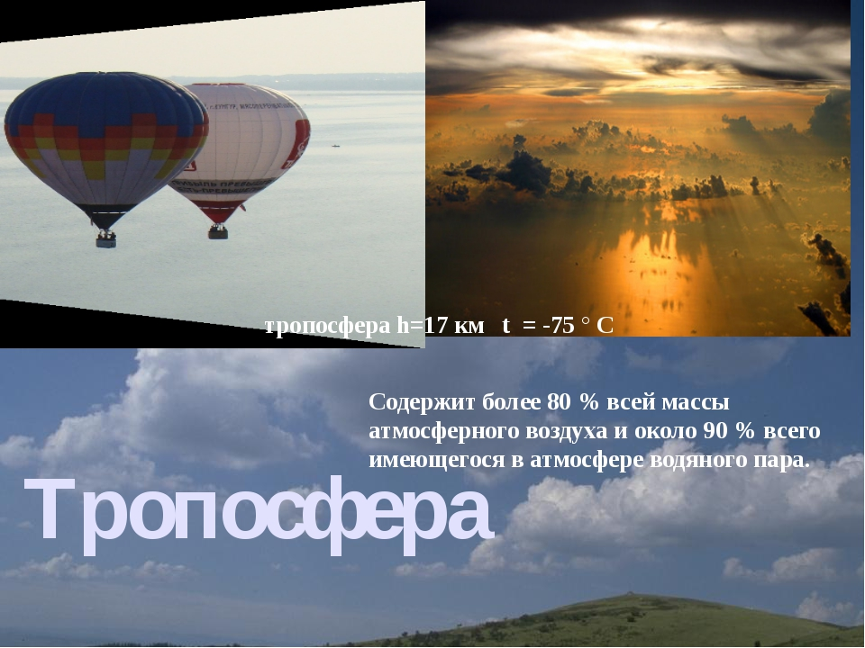 Тропосфера Содержит более 80% всей массы атмосферного воздуха и около 90%...
