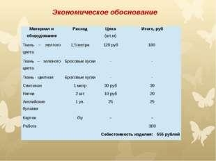 Экономическое обоснование Материал и оборудование Расход Цена(шт,м) Итого, ру