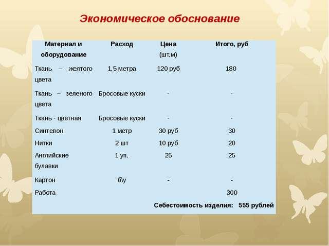Экономическое обоснование Материал и оборудование Расход Цена(шт,м) Итого, ру...