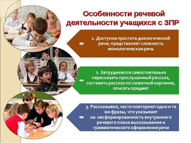 Особенности речевой деятельности учащихся с ЗПР