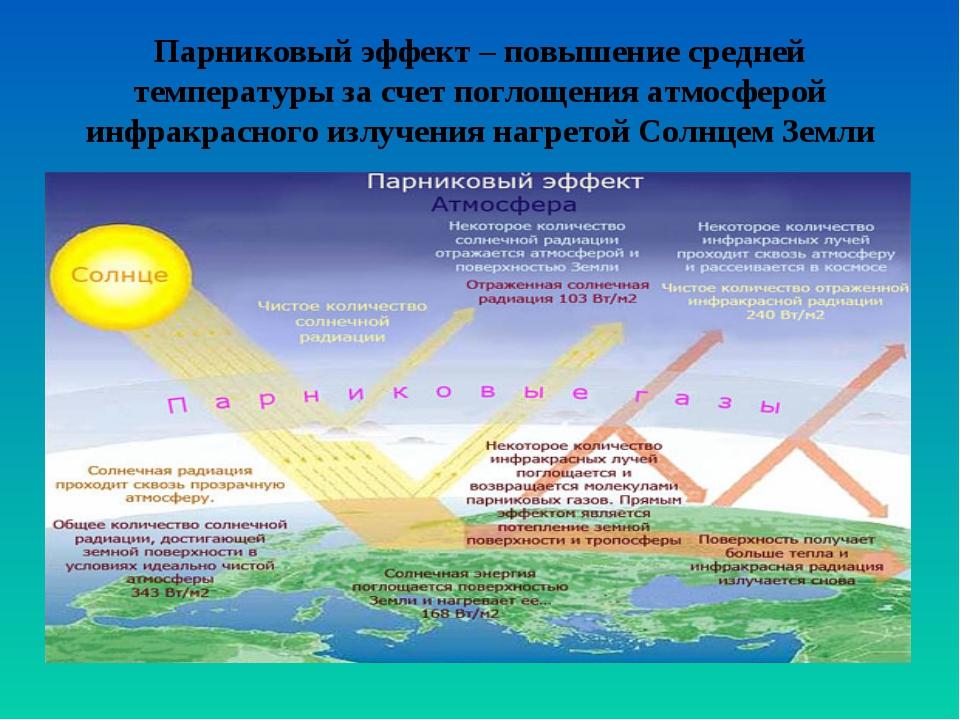 Парниковый эффект – повышение средней температуры за счет поглощения атмосфер...