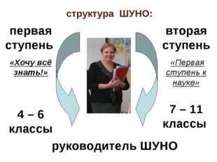 структура ШУНО: первая ступень «Хочу всё знать!» 4 – 6 классы вторая ступень