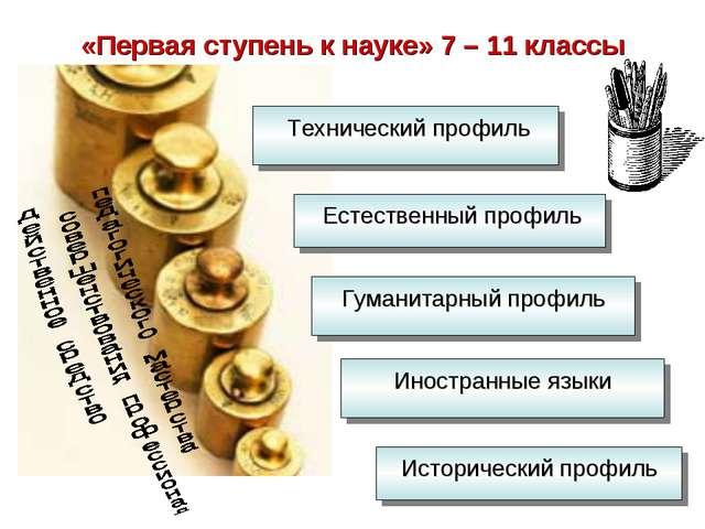 Исторический профиль Иностранные языки Гуманитарный профиль Естественный проф...