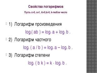 Свойства логарифмов Пусть с>0, c≠1, A>0,b>0, k-любое число 1) Логарифм прои