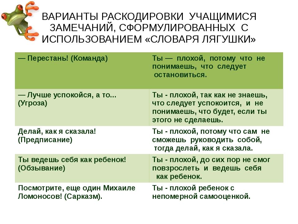 ВАРИАНТЫ РАСКОДИРОВКИ УЧАЩИМИСЯ ЗАМЕЧАНИЙ, СФОРМУЛИРОВАННЫХ С ИСПОЛЬЗОВАНИЕМ...