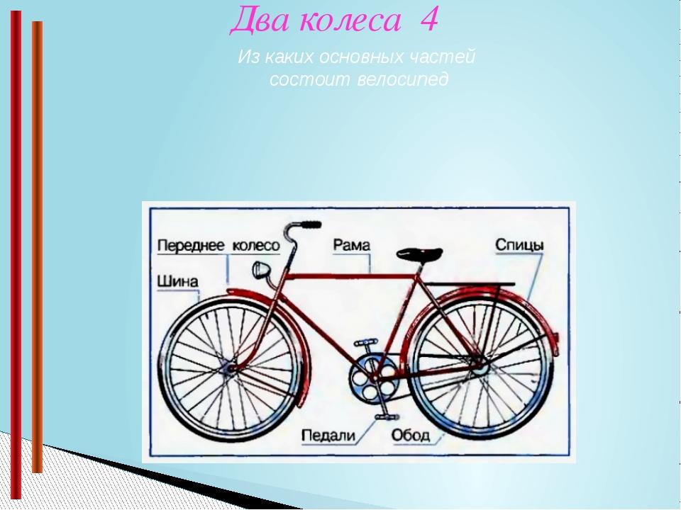 Железный конь 2 Как называется и что обозначает знак: Проезд на велосипеде з...