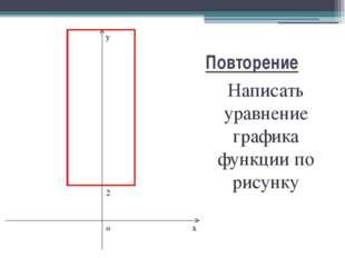 Повторение Написать уравнение графика функции по рисунку 2 x o y