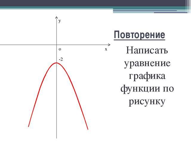 Повторение Написать уравнение графика функции по рисунку x y o -2