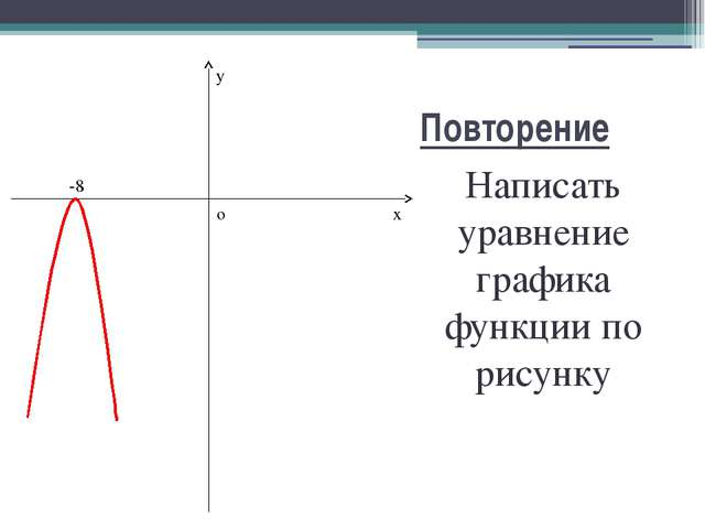 Повторение Написать уравнение графика функции по рисунку x y o -8