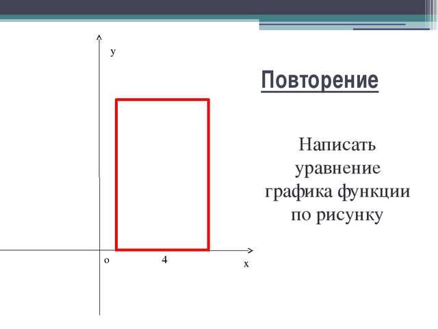 Повторение Написать уравнение графика функции по рисунку x y o 4