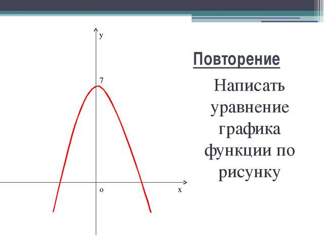 Повторение Написать уравнение графика функции по рисунку y x o 7