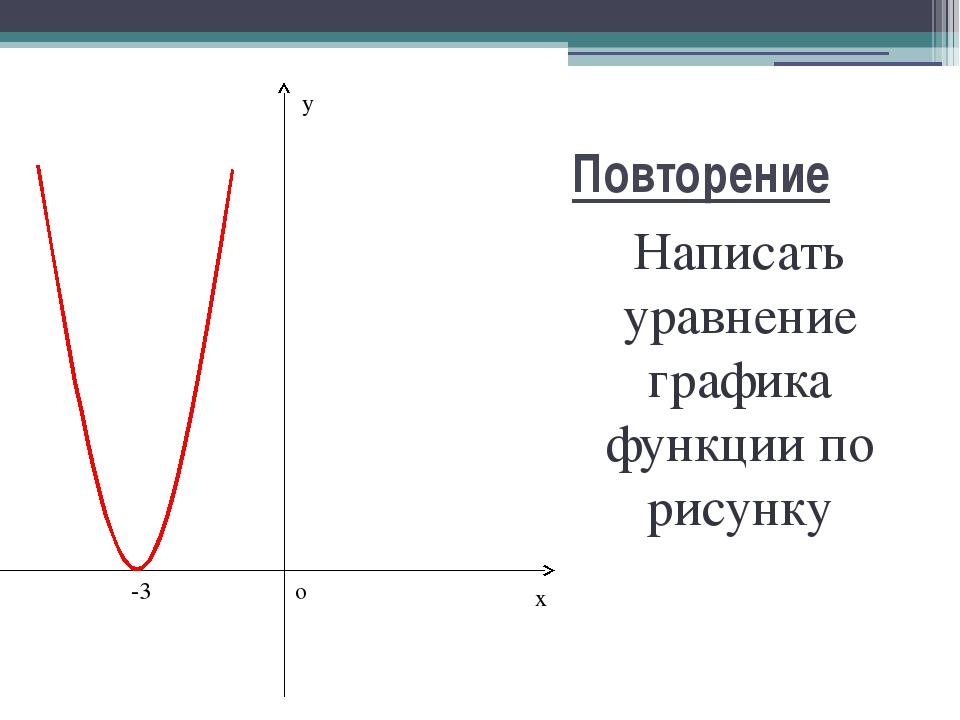 Повторение Написать уравнение графика функции по рисунку y x o -3