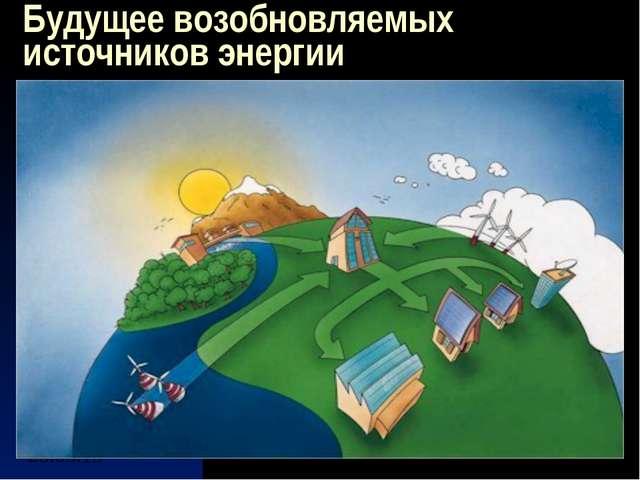 Будущее возобновляемых источников энергии
