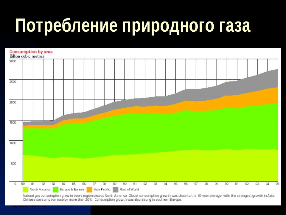 Потребление природного газа
