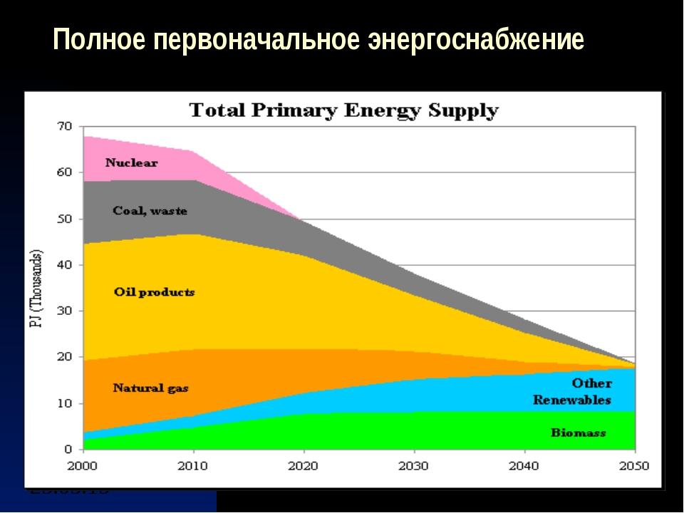 Полное первоначальное энергоснабжение