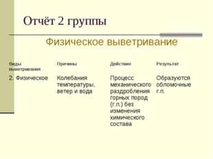 Отчёт 2 группы Физическое выветривание