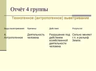 Отчёт 4 группы Техногенное (антропогенное) выветривание