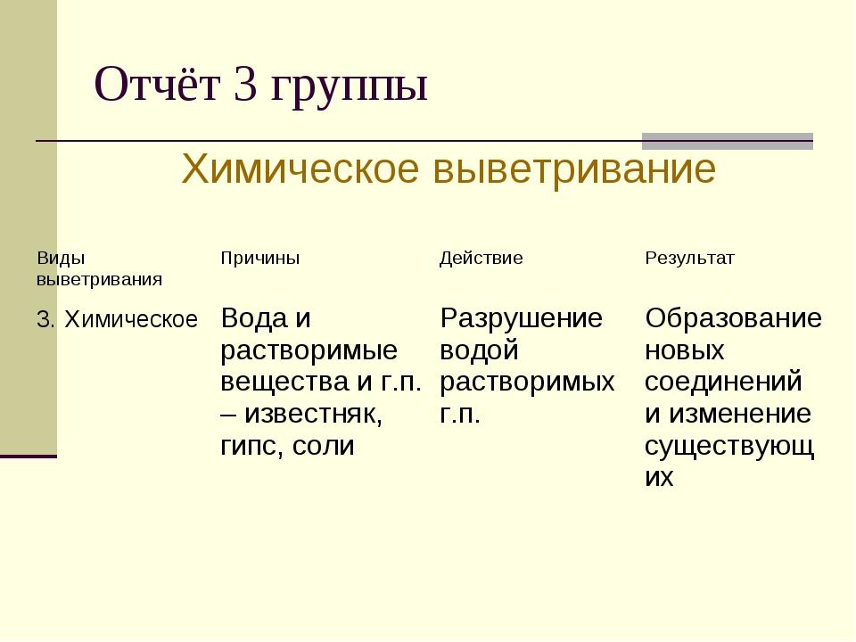 Отчёт 3 группы Химическое выветривание
