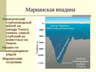 Марианская впадина Океанический глубоководныйжёлобна западеТихого океана,