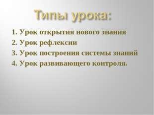 1. Урок открытия нового знания 2. Урок рефлексии 3. Урок построения системы з