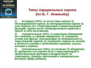 Типы парциальных оценок (по Б. Г. Ананьеву) 1) исходные (24%): а) отсу