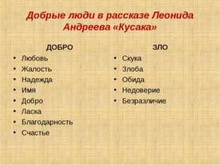 Добрые люди в рассказе Леонида Андреева «Кусака» ДОБРО Любовь Жалость Надежда