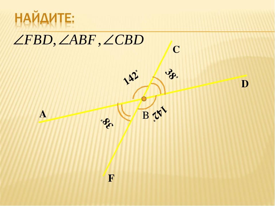 A B C D 1420 F 1420 380 380