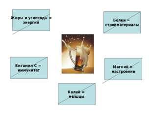 Жиры и углеводы = энергия Витамин С = иммунитет Калий = мышцы Магний = настро