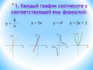 y = k x y = x² y = 2x y = 2x + 2
