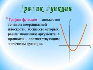 График функции - множество точек на координатной плоскости, абсциссы которых