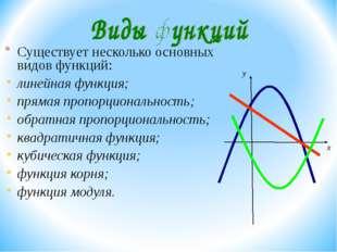 Существует несколько основных видов функций: линейная функция; прямая пропор