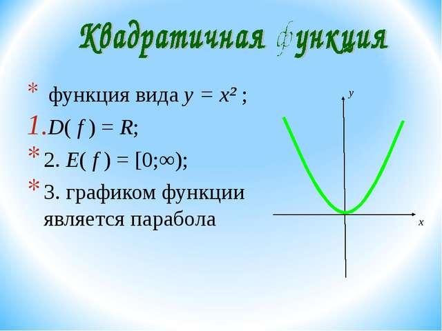 функция вида y = x² ; D( f ) = R; 2. E( f ) = [0;∞); 3. графиком функции явл...