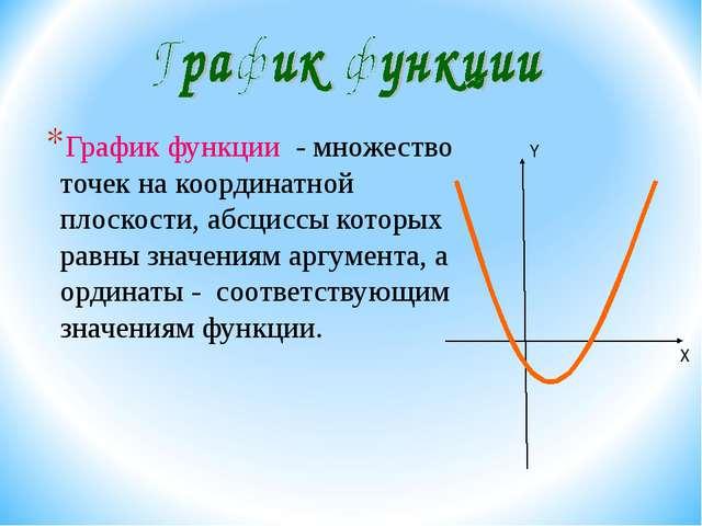 График функции - множество точек на координатной плоскости, абсциссы которых...