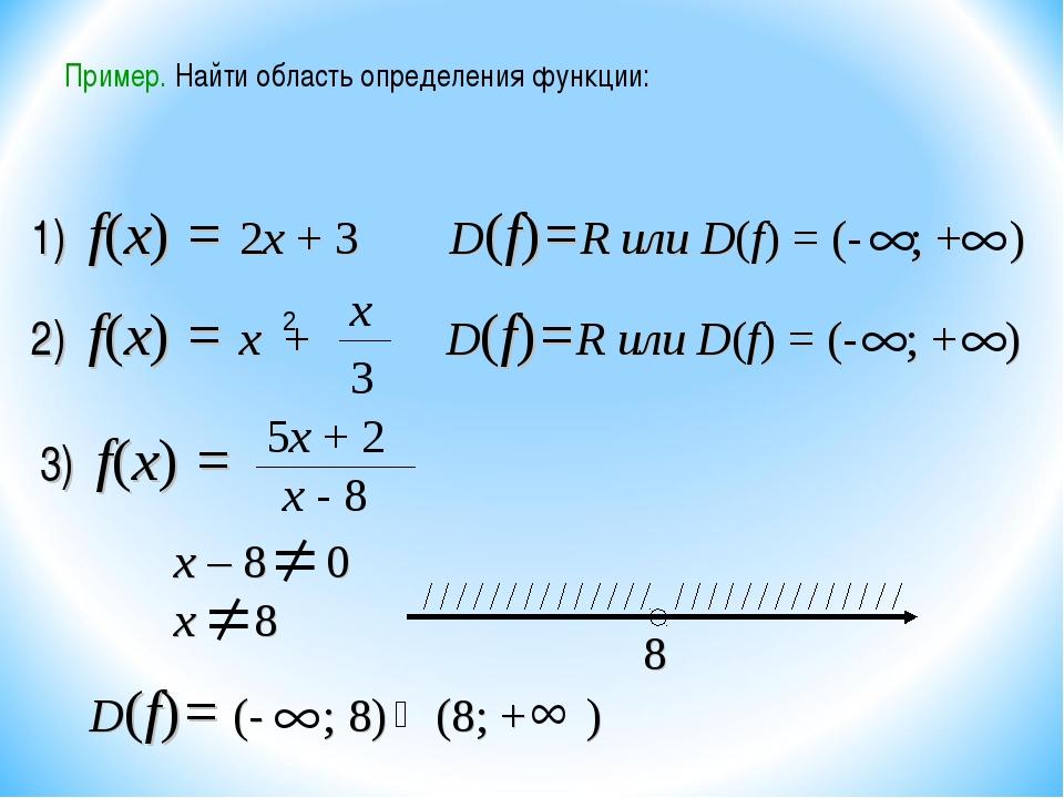 Пример. Найти область определения функции: 1) f(х) = 2х + 3 D(f)=R или D(f) =...
