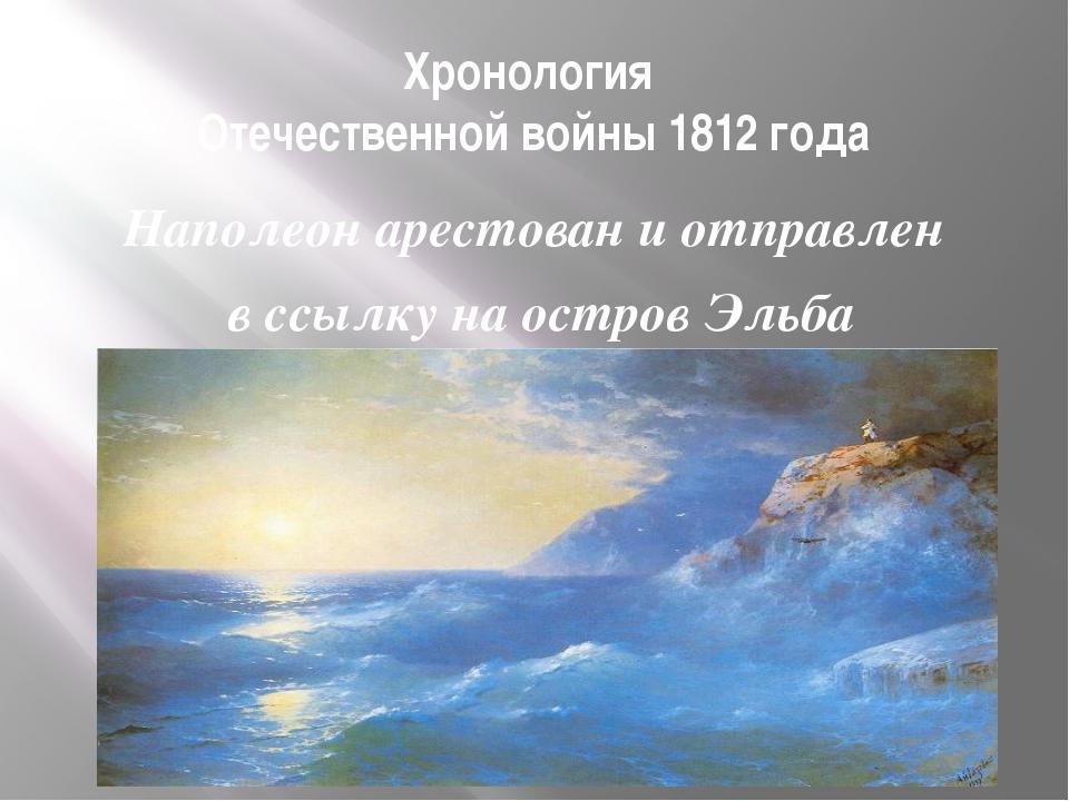 Хронология Отечественной войны 1812 года Наполеон арестован и отправлен в ссы...