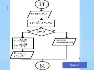 1 способ Решение квадратных уравнений по формуле Алгоритм решения квадратного