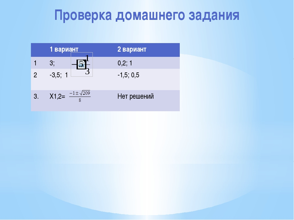 Проверка домашнего задания 1 вариант 2 вариант 1 3; 0,2; 1 2 -3,5; 1 -1,5;0,5...