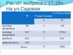 Расчёт выброса с 17-18ч. На ул.Садовая  mС 17-00 до 18-00 Улица Садовая n