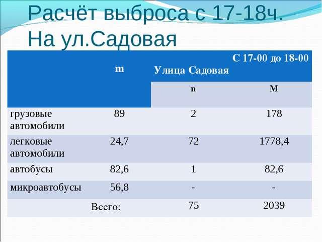 Расчёт выброса с 17-18ч. На ул.Садовая  mС 17-00 до 18-00 Улица Садовая n...