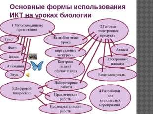 Основные формы использования ИКТ на уроках биологии 1.Мультимедийные презента