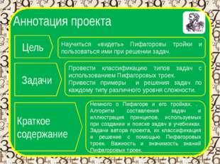 Аннотация проекта Цель Задачи Краткое содержание Научиться «видеть» Пифагоров