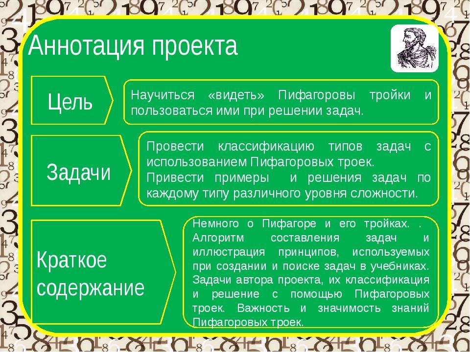 Аннотация проекта Цель Задачи Краткое содержание Научиться «видеть» Пифагоров...